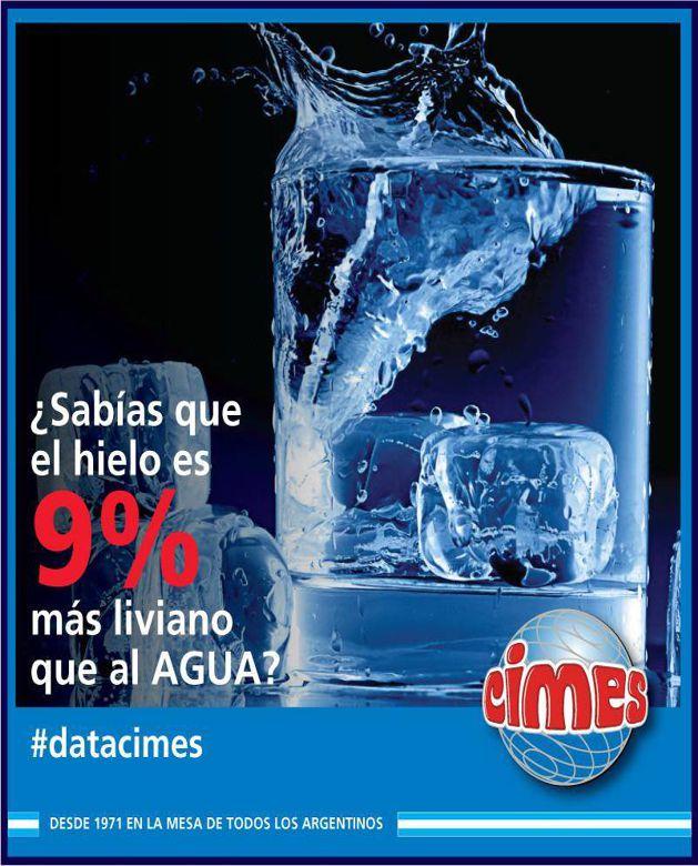 cimes_aiello_recomienda_agua-soda-CAÑUELAS-VICENTE-CASARES-MARIANO-ACOSTA-SAN-ANTONIO-DE-PADUA-MAXIMO-PAZ